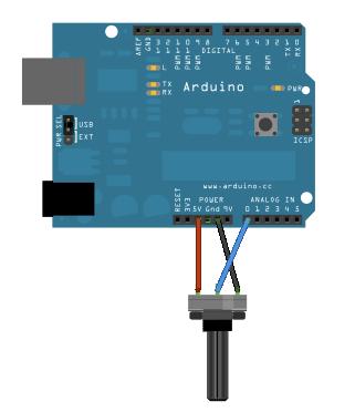 Arduino if İfadesi